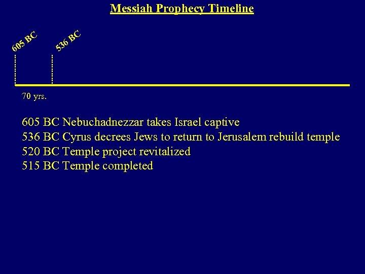 Messiah Prophecy Timeline BC 5 60 C 6 B 3 5 70 yrs. 605