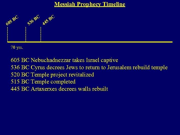 Messiah Prophecy Timeline BC 5 60 C 5 B 4 C 5 6 B