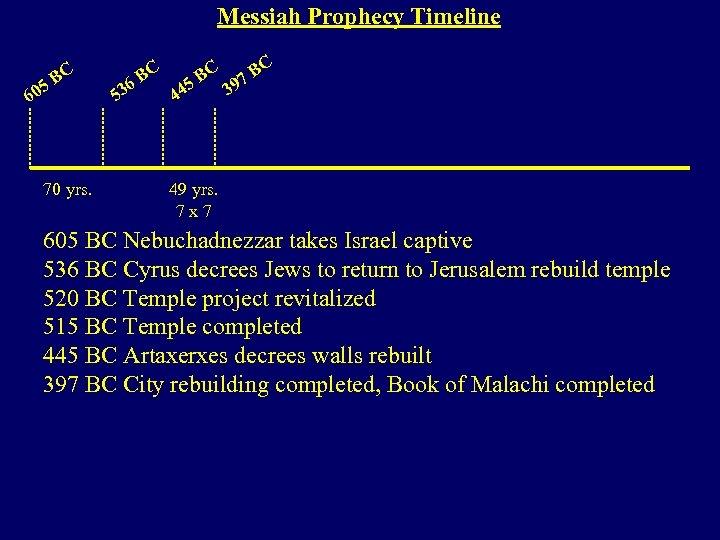 Messiah Prophecy Timeline 5 60 BC 70 yrs. 53 C 6 B C BC