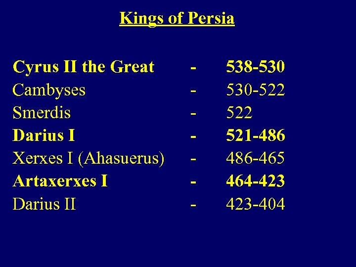 Kings of Persia Cyrus II the Great Cambyses Smerdis Darius I Xerxes I (Ahasuerus)