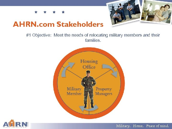 AHRN. com Stakeholders #1 Objective: Meet the needs of relocating military members and their