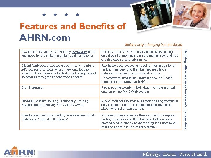 Features and Benefits of AHRN. com Military only – keeping it in the family
