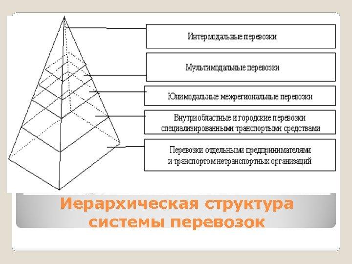 Иерархическая структура системы перевозок