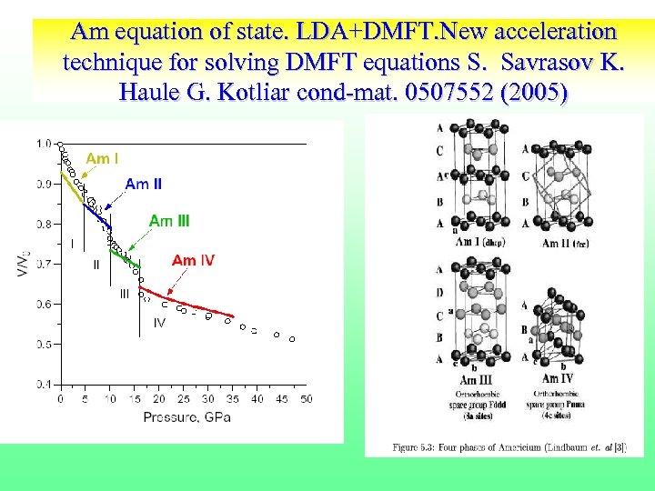 Am equation of state. LDA+DMFT. New acceleration technique for solving DMFT equations S. Savrasov