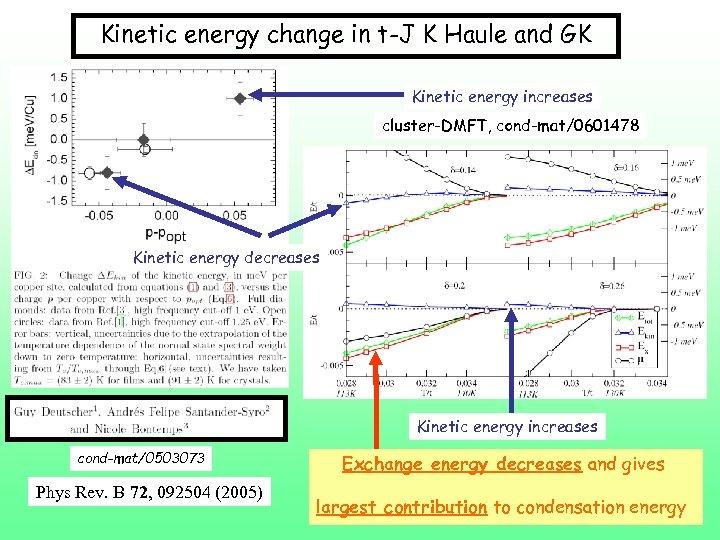 Kinetic energy change in t-J K Haule and GK Kinetic energy increases cluster-DMFT, cond-mat/0601478