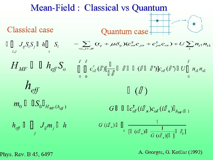 Mean-Field : Classical vs Quantum Classical case Phys. Rev. B 45, 6497 Quantum case