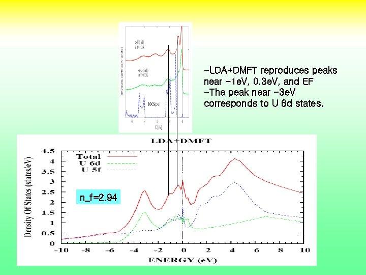 -LDA+DMFT reproduces peaks near -1 e. V, 0. 3 e. V, and EF -The