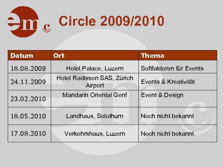 Circle 2009/2010 Datum 18. 08. 2009 24. 11. 2009 23. 02. 2010 Ort Thema