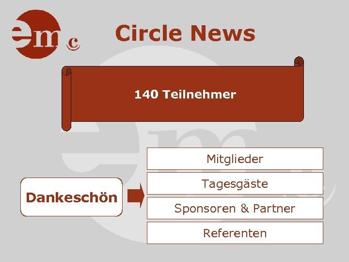 Circle News 140 Teilnehmer Mitglieder Dankeschön Tagesgäste Sponsoren & Partner Referenten