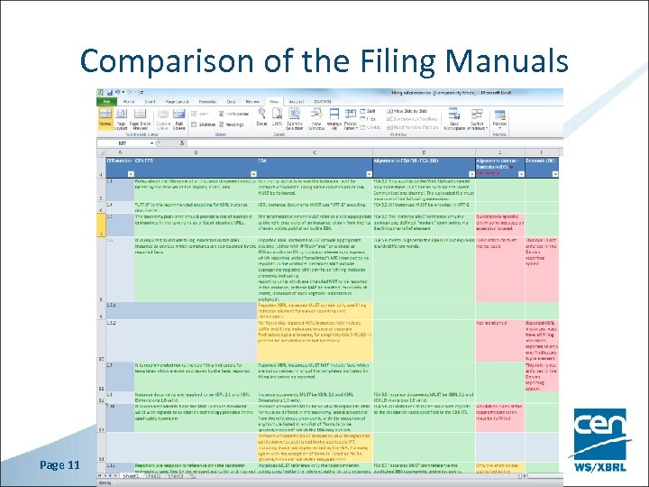 Comparison of the Filing Manuals Page 11