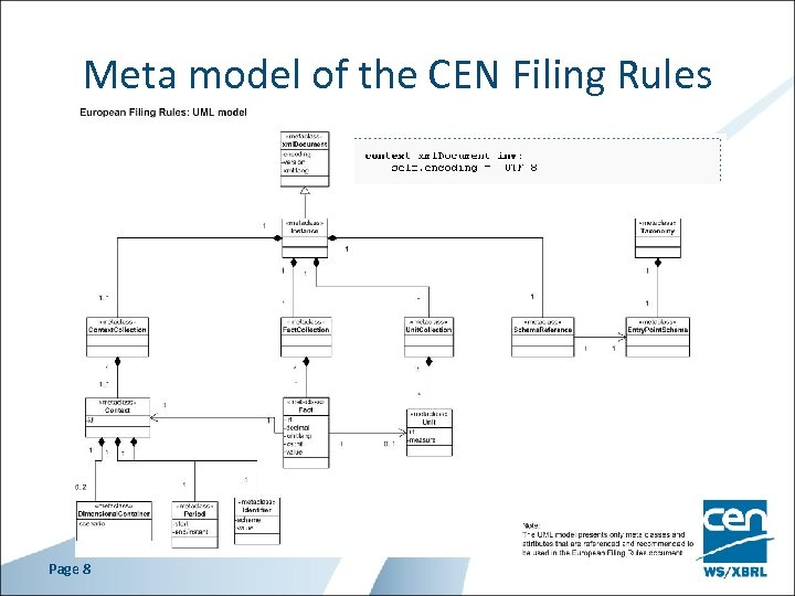 Meta model of the CEN Filing Rules Page 8