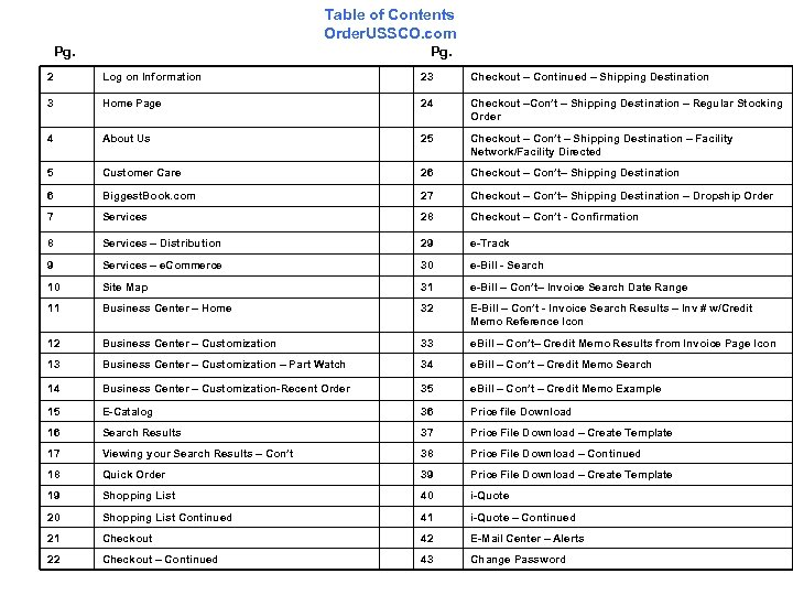 Table of Contents Order. USSCO. com Pg. 2 Log on Information 23 Checkout –