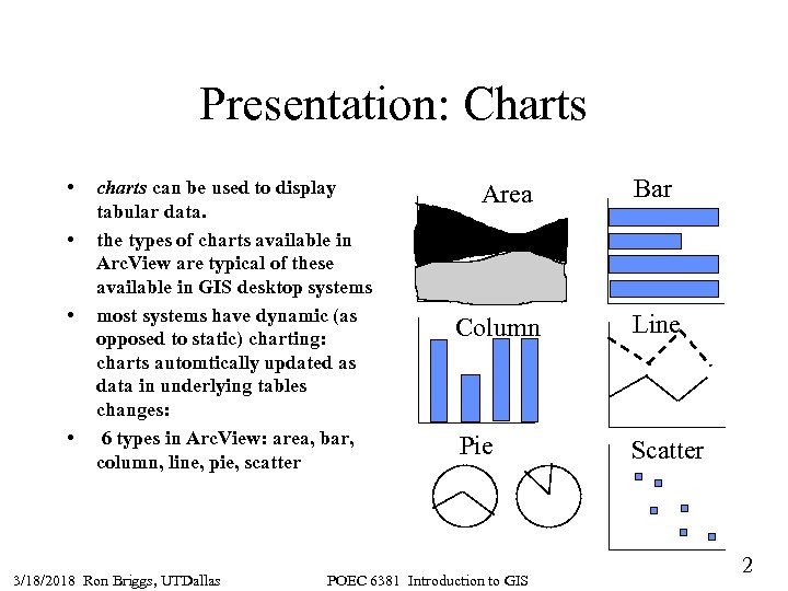Presentation: Charts • • charts can be used to display tabular data. the types