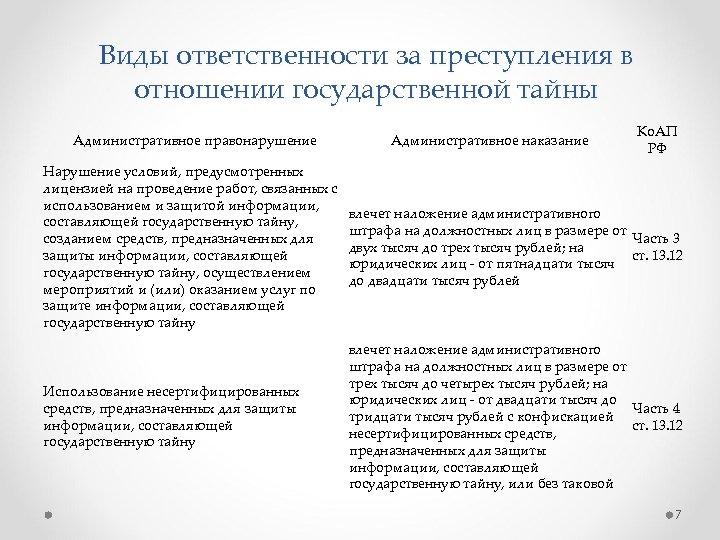 Виды ответственности за преступления в отношении государственной тайны Административное правонарушение Административное наказание Ко. АП