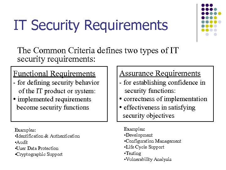 IT Security Requirements The Common Criteria defines two types of IT security requirements: Functional