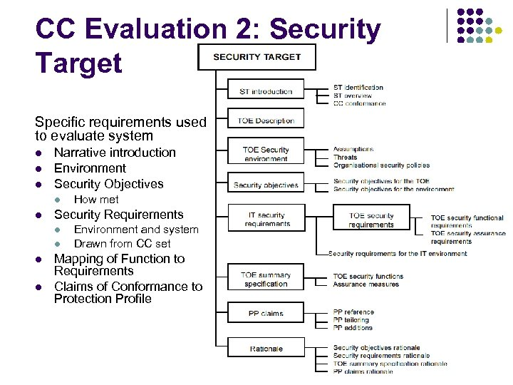CC Evaluation 2: Security Target Specific requirements used to evaluate system l l l