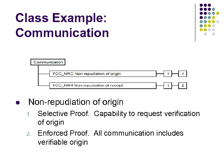 Class Example: Communication l Non-repudiation of origin 1. 2. Selective Proof. Capability to request