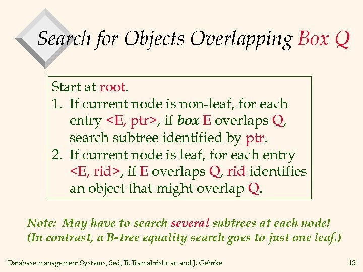 Search for Objects Overlapping Box Q Start at root. 1. If current node is