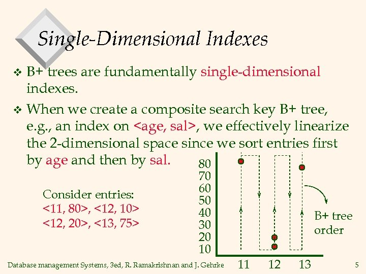 Single-Dimensional Indexes B+ trees are fundamentally single-dimensional indexes. v When we create a composite