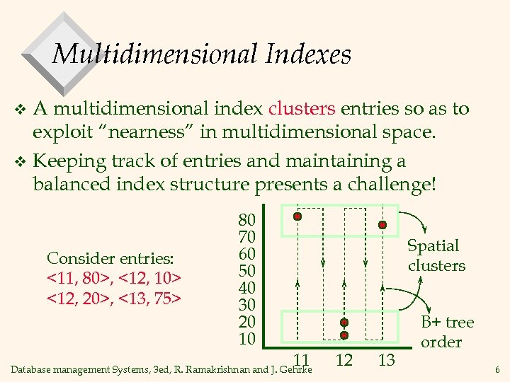 """Multidimensional Indexes A multidimensional index clusters entries so as to exploit """"nearness"""" in multidimensional"""