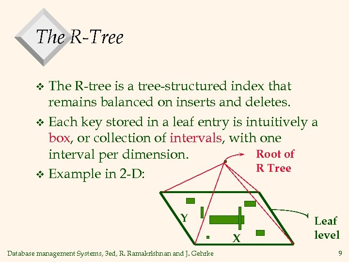 The R-Tree The R-tree is a tree-structured index that remains balanced on inserts and