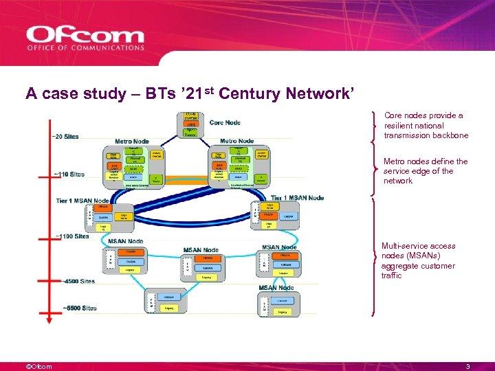 A case study – BTs ' 21 st Century Network' Core nodes provide a