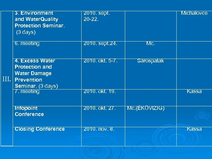 3. Environment and Water. Quality Protection Seminar. (3 days) 6. meeting III. 2010. sept.