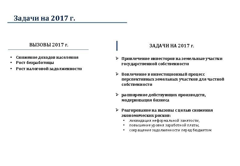 Задачи на 2017 г. ВЫЗОВЫ 2017 г. • • • Снижение доходов населения Рост