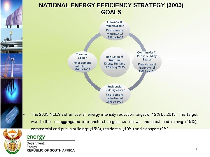 NATIONAL ENERGY EFFICIENCY STRATEGY (2005) GOALS Industrial & Mining Sector Final demand reduction of