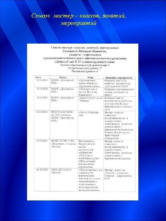 Список мастер – классов, занятий, мероприятий