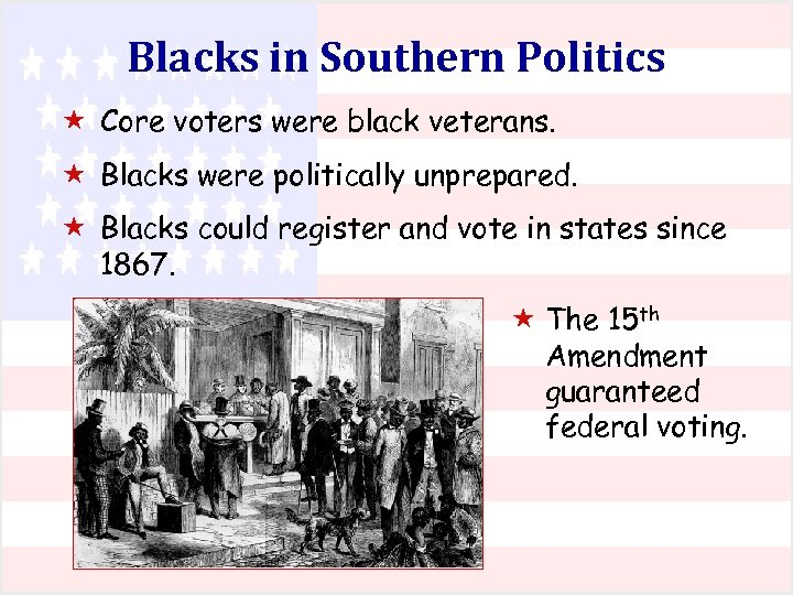 Blacks in Southern Politics « Core voters were black veterans. « Blacks were politically