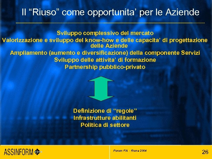 """Il """"Riuso"""" come opportunita' per le Aziende Sviluppo complessivo del mercato Valorizzazione e sviluppo"""