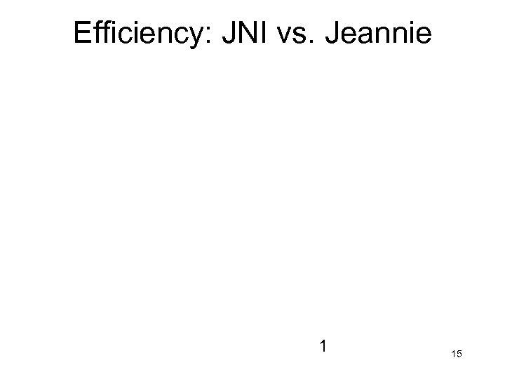 Efficiency: JNI vs. Jeannie 1 15