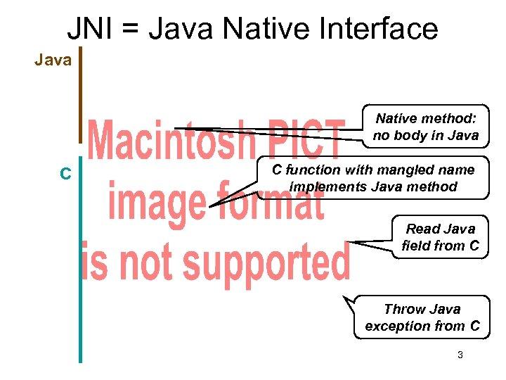 JNI = Java Native Interface Java Native method: no body in Java C C