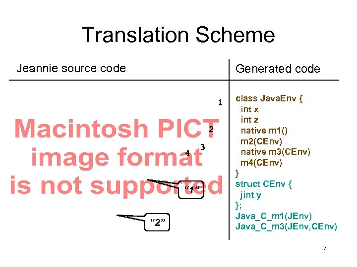 "Translation Scheme Jeannie source code Generated code 1 2 4 "" 1"" "" 2"""
