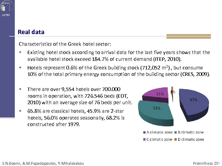 LHTEE Real data Characteristics of the Greek hotel sector: § Existing hotel stock according