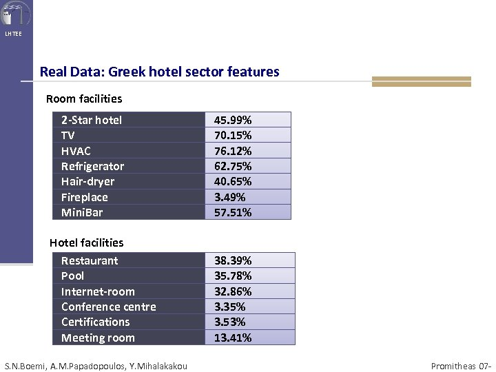 LHTEE Real Data: Greek hotel sector features Room facilities 2 -Star hotel TV HVAC