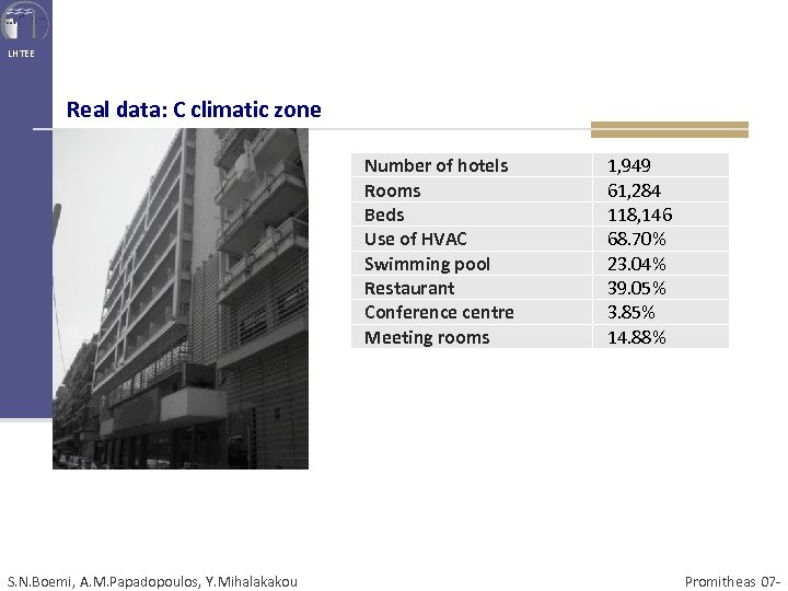 LHTEE Real data: C climatic zone Number of hotels Rooms Beds Use of HVAC