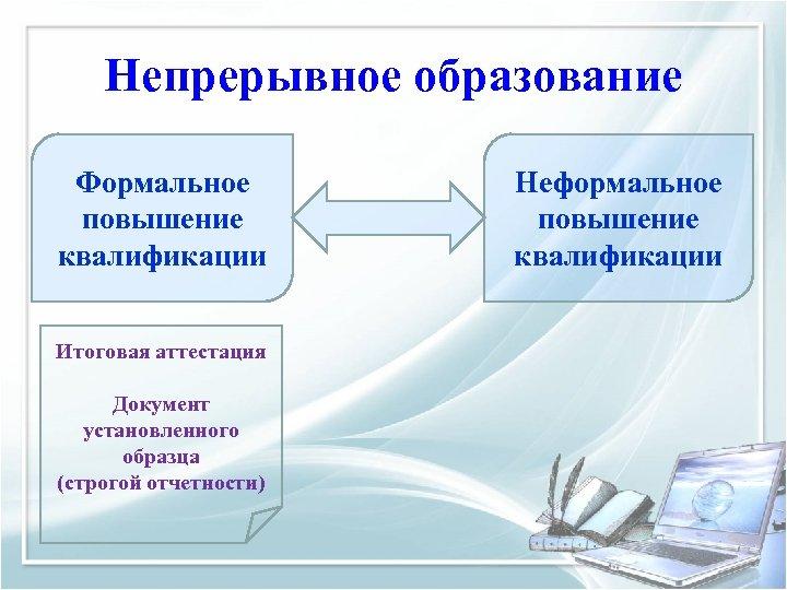 Непрерывное образование Формальное повышение квалификации Итоговая аттестация Документ установленного образца (строгой отчетности) Неформальное повышение
