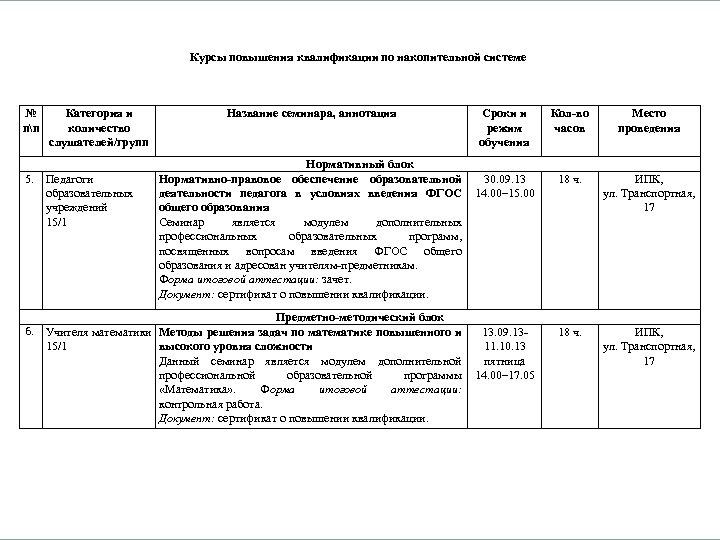 Курсы повышения квалификации по накопительной системе № пп Категория и количество слушателей/групп 5. Педагоги