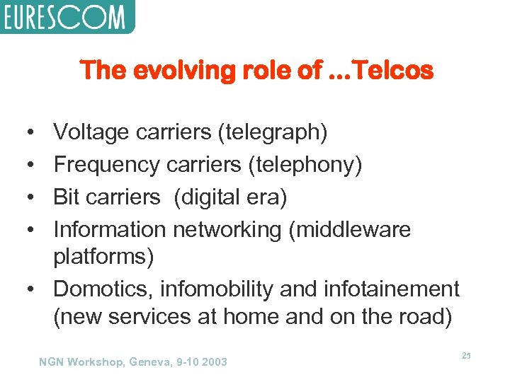 The evolving role of. . . Telcos • • Voltage carriers (telegraph) Frequency carriers