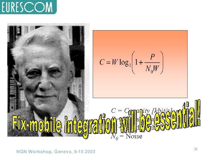 C = Capacity [kbit/s] P = Signal Power W = Bandwidth N 0 =