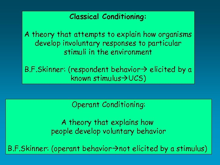 Classical Conditioning: A theory that attempts to explain how organisms develop involuntary responses to