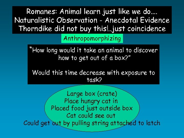 Romanes: Animal learn just like we do…. Naturalistic Observation - Anecdotal Evidence Thorndike did