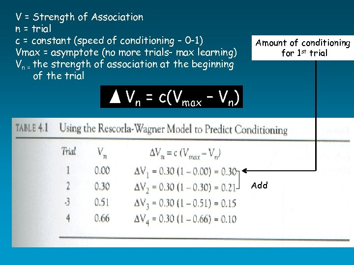 V = Strength of Association n = trial c = constant (speed of conditioning