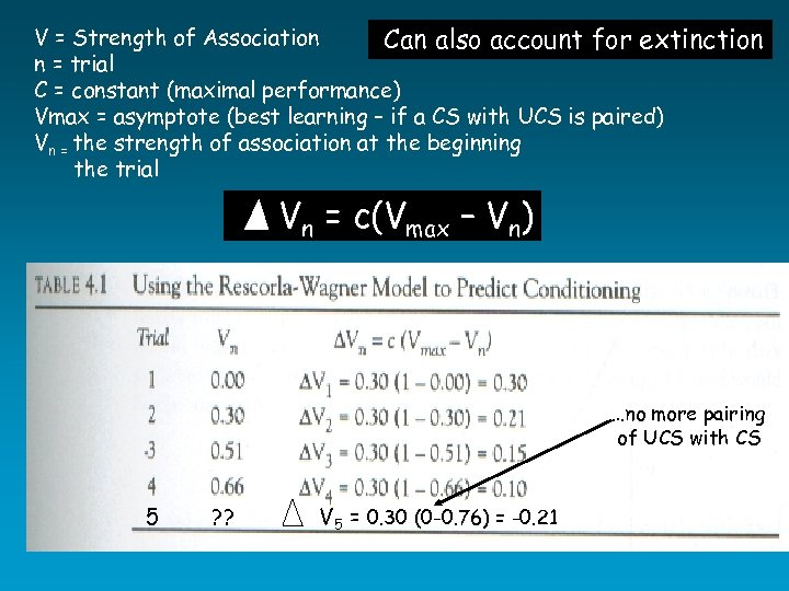 V = Strength of Association Can also account for extinction n = trial C