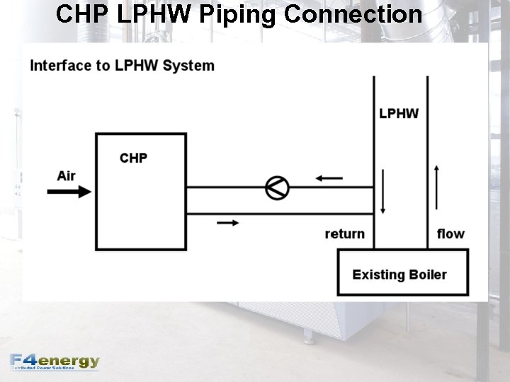 CHP LPHW Piping Connection