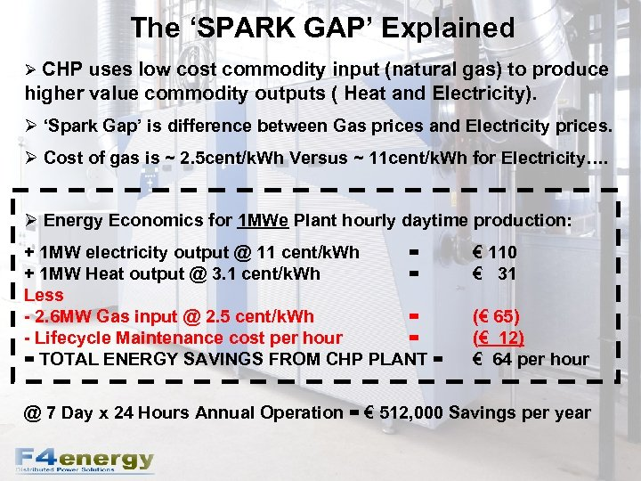The 'SPARK GAP' Explained Ø CHP uses low cost commodity input (natural gas) to