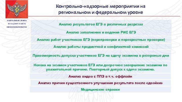 Контрольно-надзорные мероприятия на региональном и федеральном уровне Анализ результатов ЕГЭ в различных разрезах Анализ