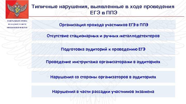 Типичные нарушения, выявленные в ходе проведения ЕГЭ в ППЭ Организация прохода участников ЕГЭ в
